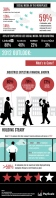 job-market-compensation-bottom