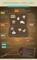INFOGRAPHIC-Professional-Tools-That-Incentivize-Engagement-In-The-Workplace1